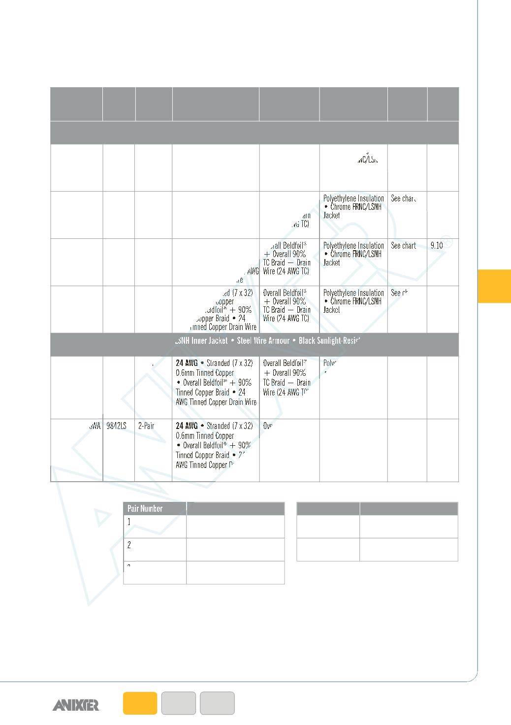 WIRE & CABLE HANDBOOK - ISSUE 6 Jackel Wiring Diagram on