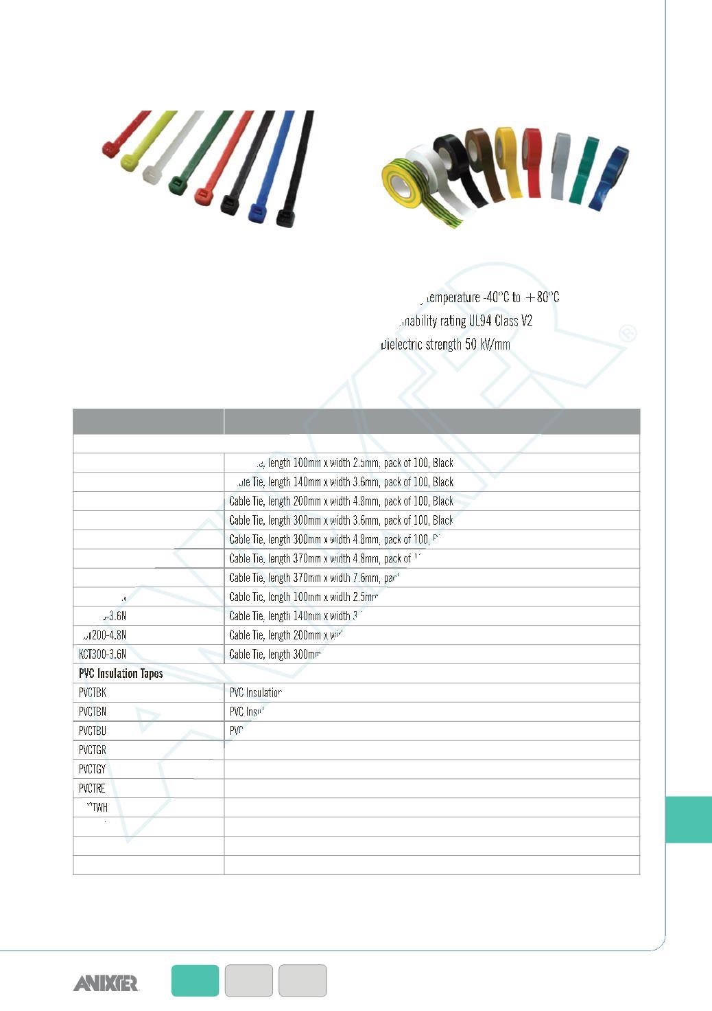 Fantastic Bbbind Com Images - Best Images for wiring diagram ...